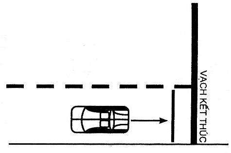 Bài thi kết thúc sát hạch lái xe